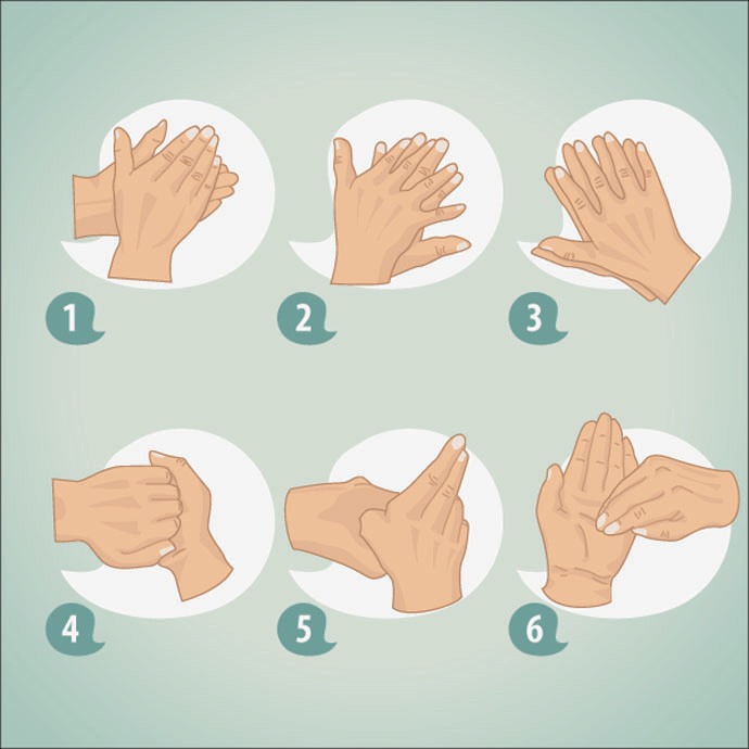 how to properly wash your hands How do you wash your hands properly our hands are one of the most common pathways for spreading harmful bacteria and bugs and it's vitally important to understand how effective good personal hygiene can be in helping reduce infections.