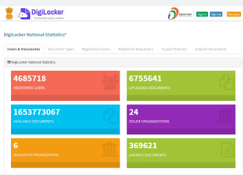Desktop version of the DigiLocker app
