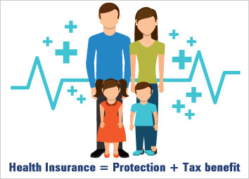 Tax Benefits from Health Insurance