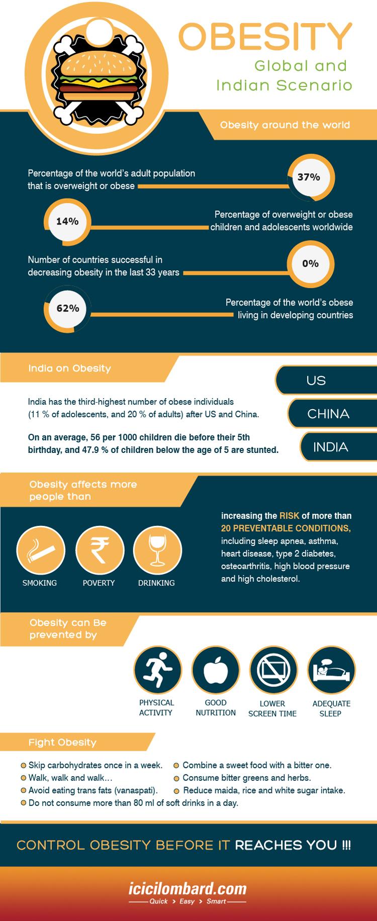 20151014-obesity-global-and-indian-scenario