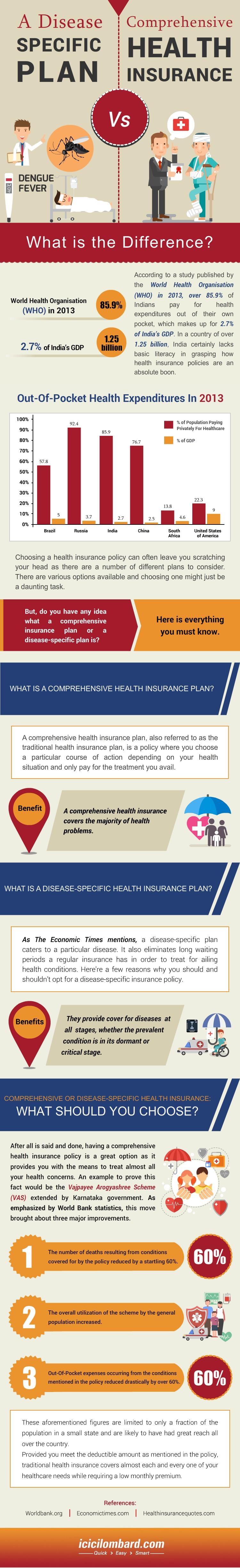 20151223-disease-specific-plan-v3