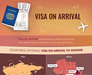 Countries offering visa on arrival to Indians