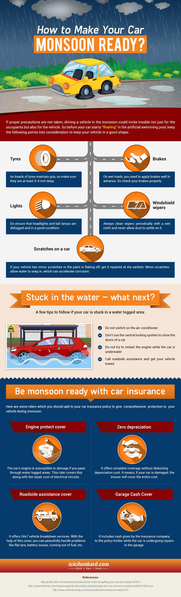 how-to-make-your-car-monsoon-ready