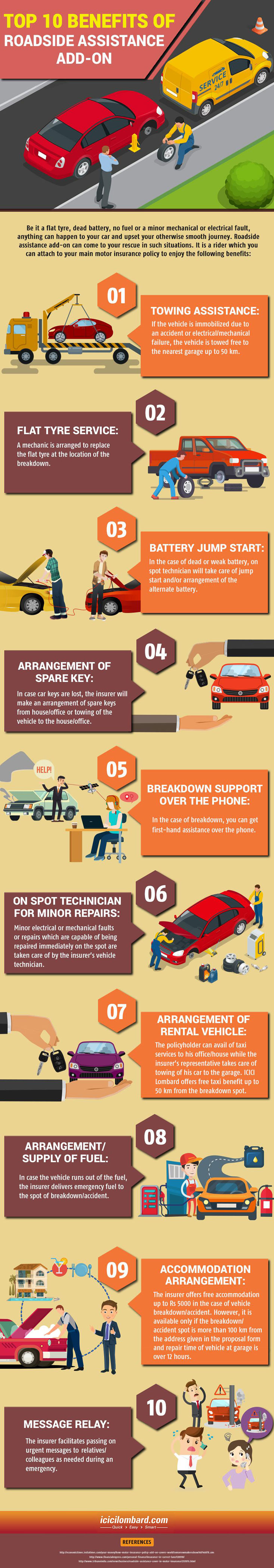 Top 10 Benefits of Roadside Assistance (RSA) Add-on