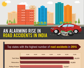 small-ICICI-Lombard-road-accidents
