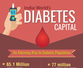 small-india-worlds-diabetes-capital