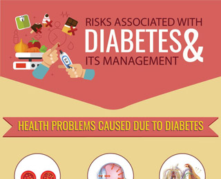 small-risks-associated-with-diabetes-and-its-management.JPG
