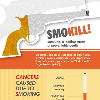 Smoking: A Leading Cause of Preventable Death