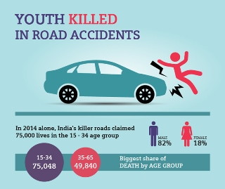 smaLL20151014-youth-killed-in-road-accidents