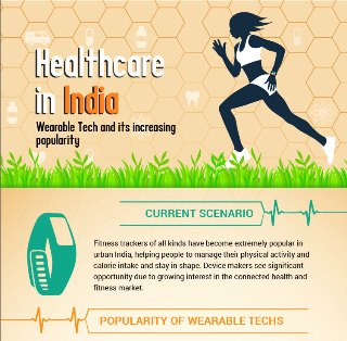 small20151028-healthcare-in-india