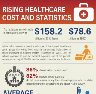 small20151118-rising-healthcare-cost-and-statistics