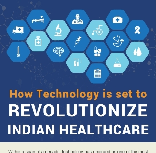 small20151223-technology-revolutionize-indian-healthcare_v3