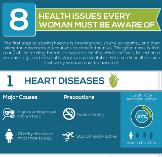 small8-health-issues-every-woman-must-be-aware-of