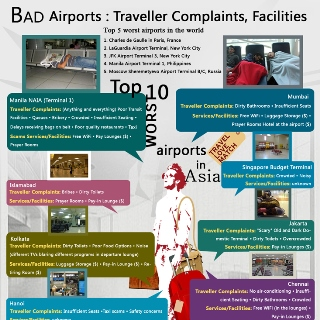 Bad Airports Traveller Complaintes Facilities
