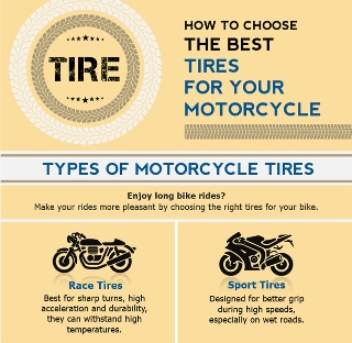smallbest-tires-for-motorcycle