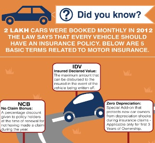 smallcar-insurance-terms-glossary