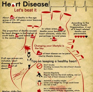 Heart Disease Lets Beat It