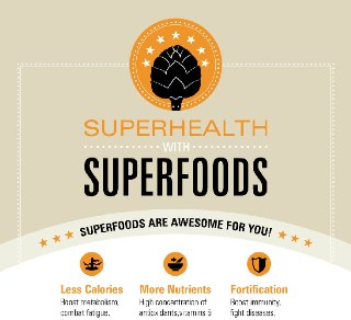 Superhealth With Superfoods
