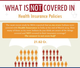 What Is Not Covered Health Insurance Policy