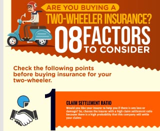 8 Factors to consider before buying Two wheeler Insurance