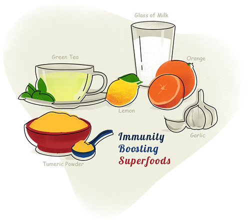 Superfoods to boost your immunity