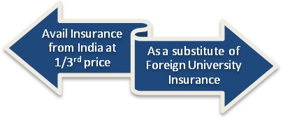 Insurance-from-India